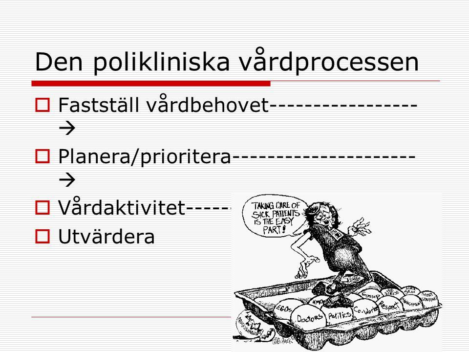 Den polikliniska vårdprocessen