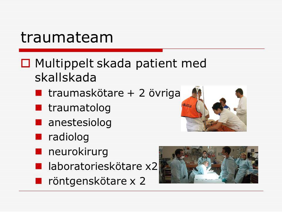 traumateam Multippelt skada patient med skallskada