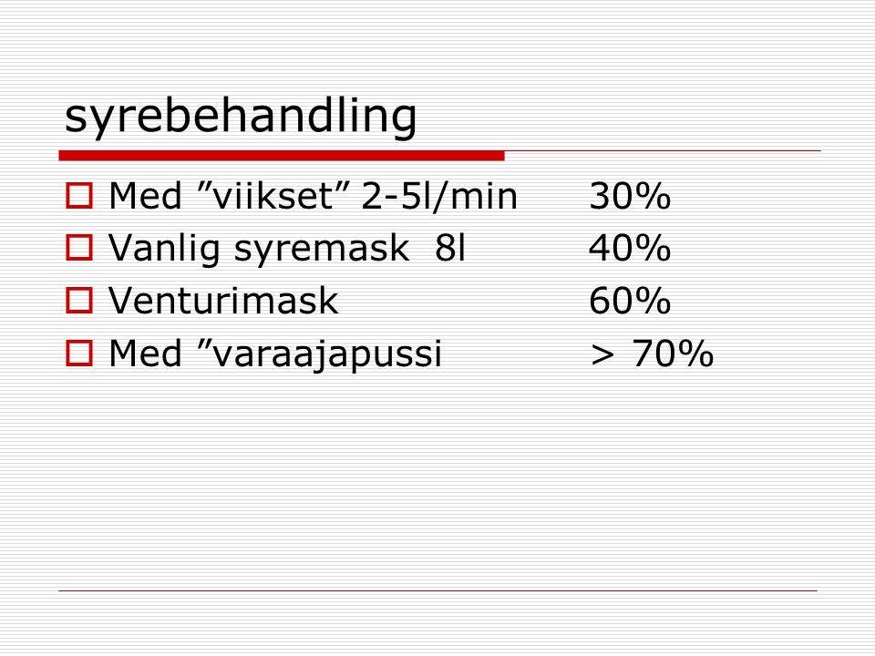 syrebehandling Med viikset 2-5l/min 30% Vanlig syremask 8l 40%