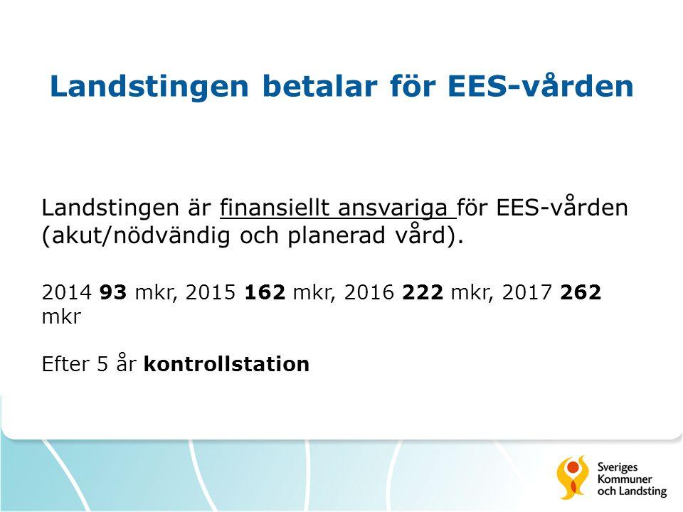 Landstingen betalar för EES-vården