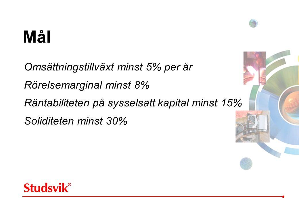 Mål Omsättningstillväxt minst 5% per år Rörelsemarginal minst 8%