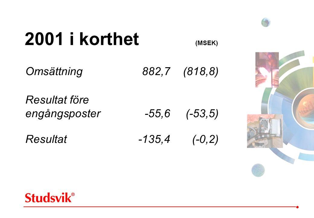 2001 i korthet (MSEK) Omsättning 882,7 (818,8) Resultat före
