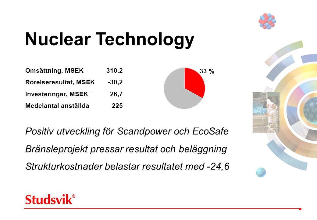 Nuclear Technology Positiv utveckling för Scandpower och EcoSafe