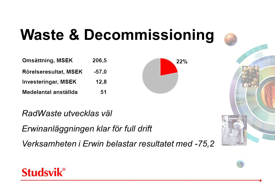 Waste & Decommissioning