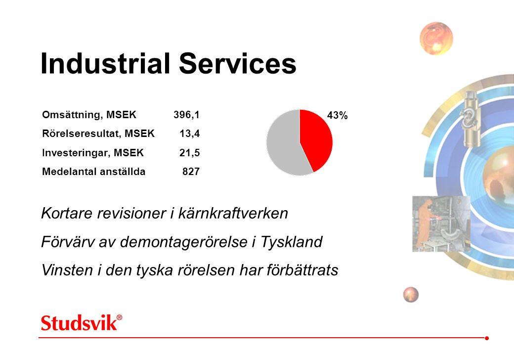 Industrial Services Kortare revisioner i kärnkraftverken