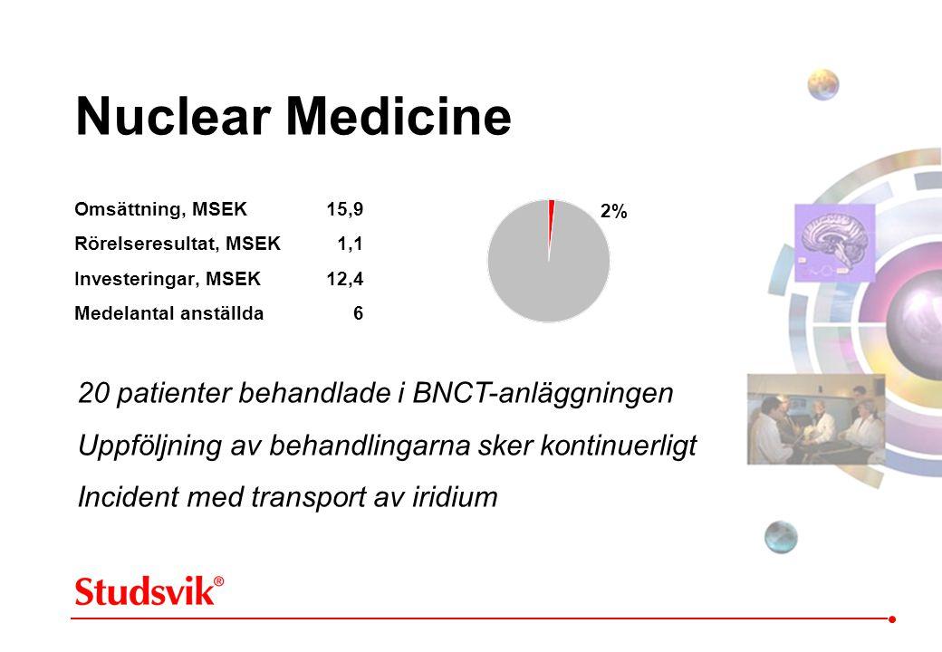 Nuclear Medicine 20 patienter behandlade i BNCT-anläggningen
