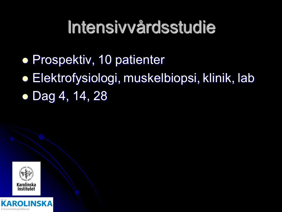Intensivvårdsstudie Prospektiv, 10 patienter