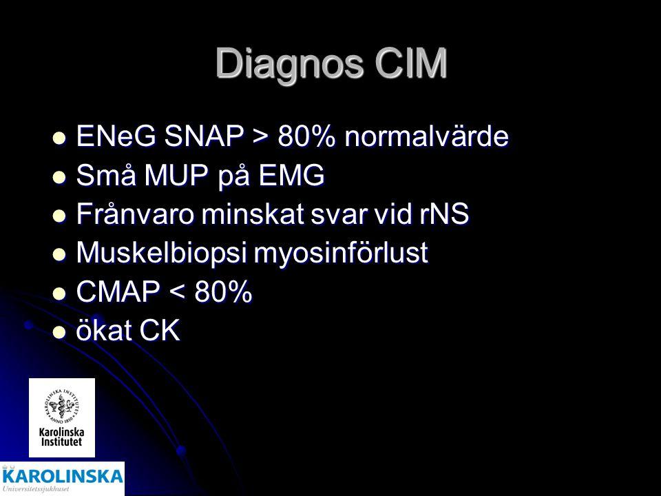 Diagnos CIM ENeG SNAP > 80% normalvärde Små MUP på EMG