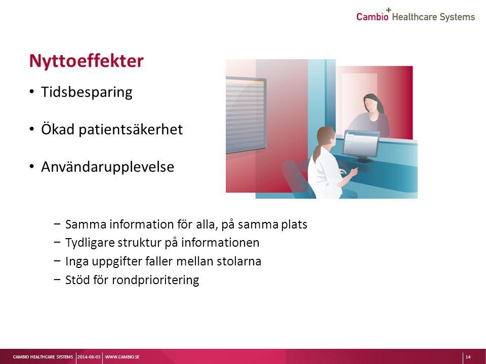 Nyttoeffekter Tidsbesparing Ökad patientsäkerhet Användarupplevelse