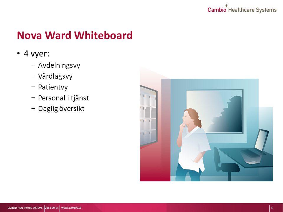 Nova Ward Whiteboard 4 vyer: Avdelningsvy Vårdlagsvy Patientvy