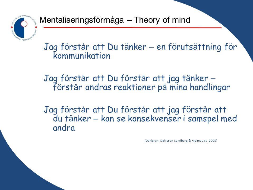 Mentaliseringsförmåga – Theory of mind