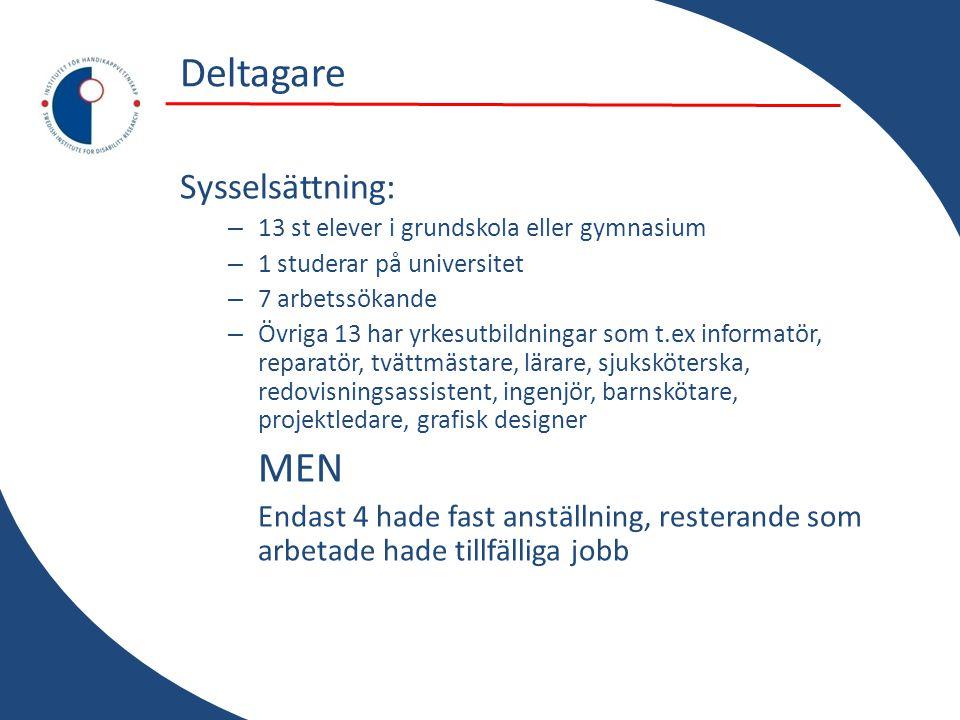 Deltagare MEN Sysselsättning: