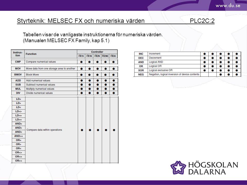 Styrteknik: MELSEC FX och numeriska värden PLC2C:2