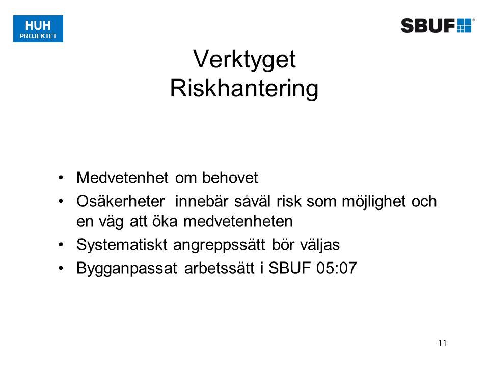 Verktyget Riskhantering