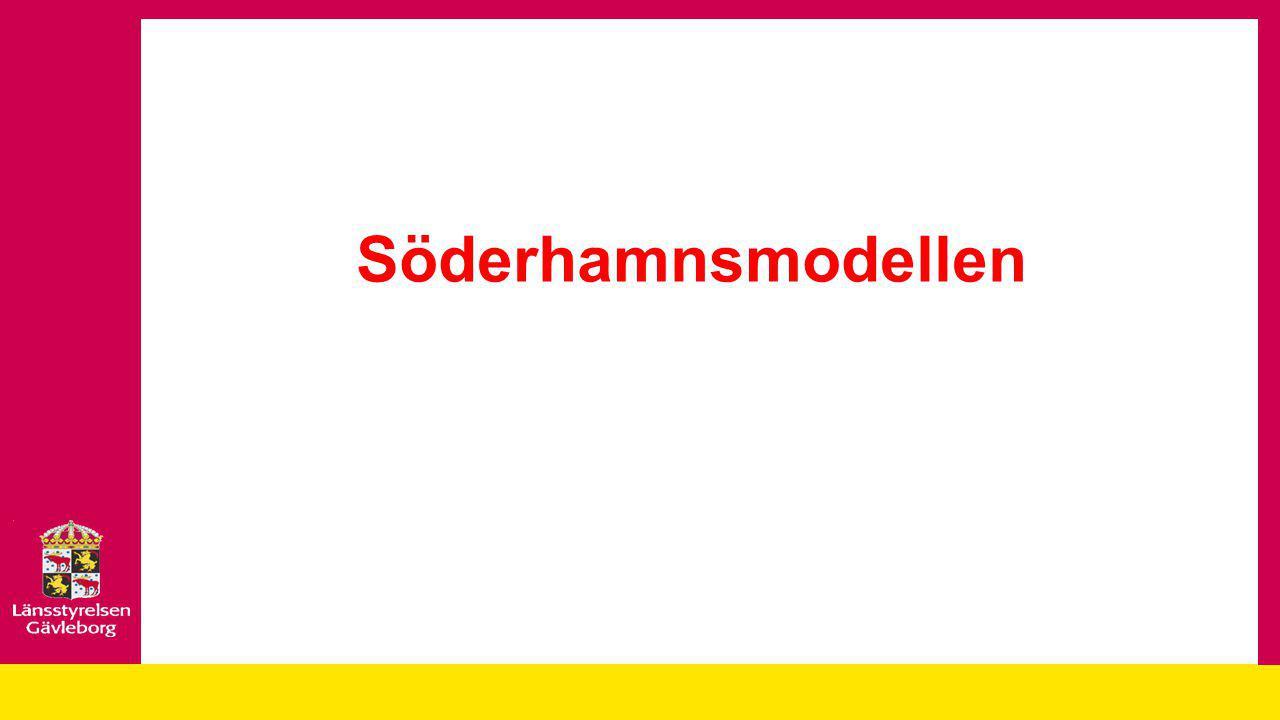 Söderhamnsmodellen