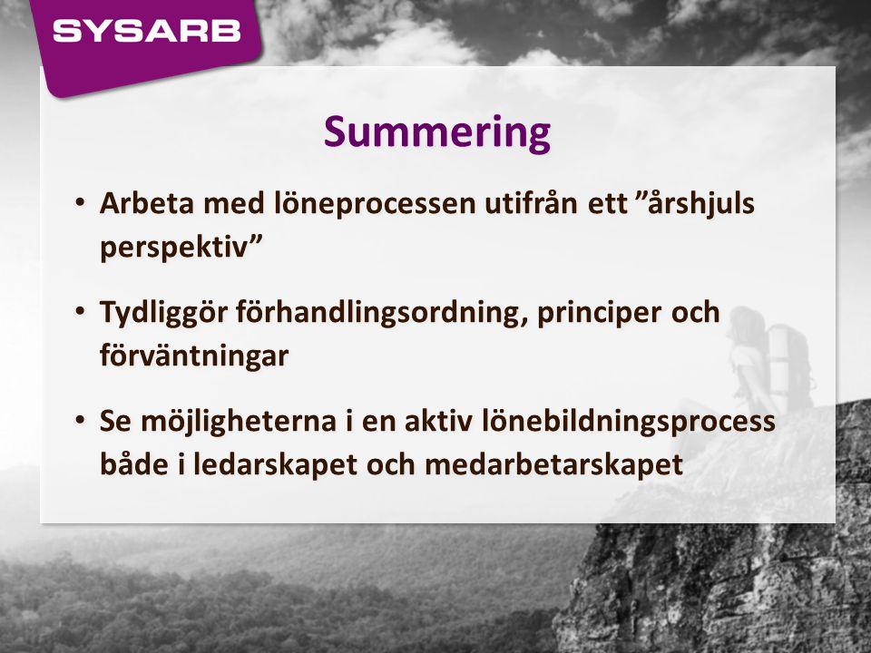 Summering Arbeta med löneprocessen utifrån ett årshjuls perspektiv
