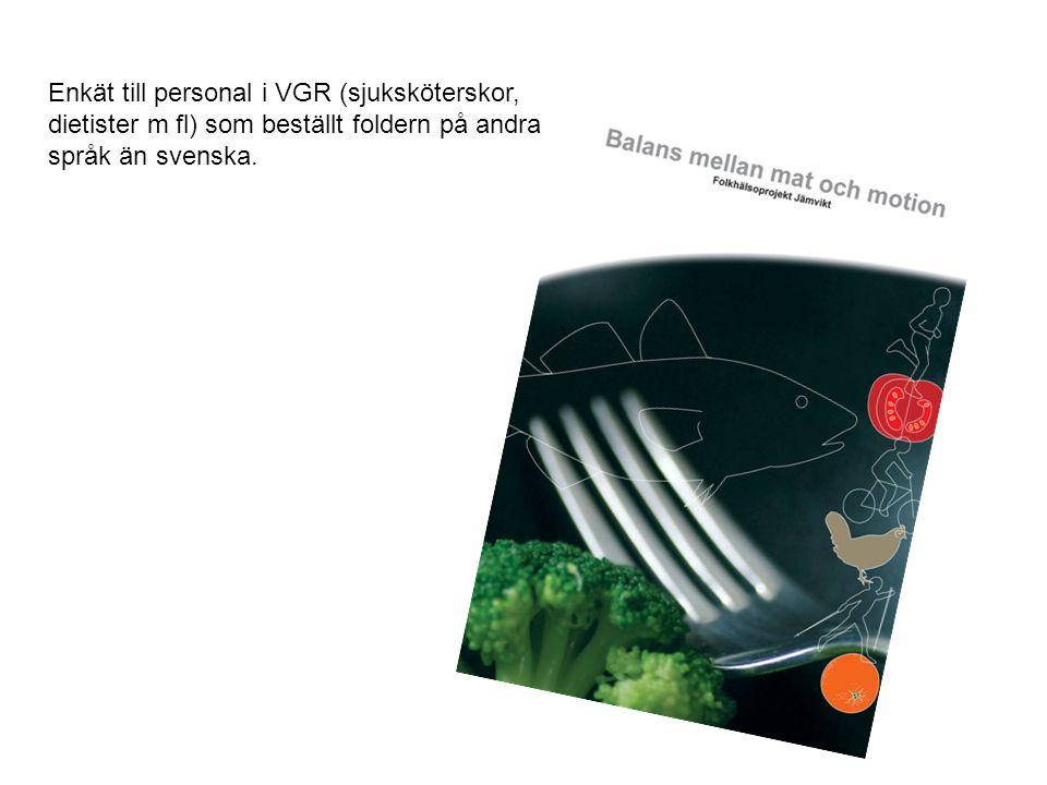 Enkät till personal i VGR (sjuksköterskor, dietister m fl) som beställt foldern på andra språk än svenska.