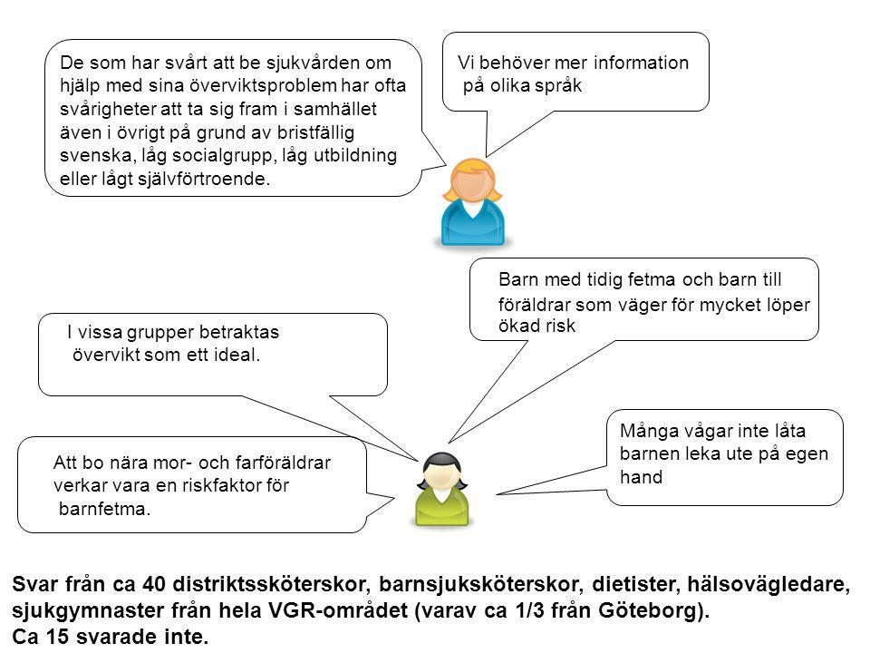 sjukgymnaster från hela VGR-området (varav ca 1/3 från Göteborg).