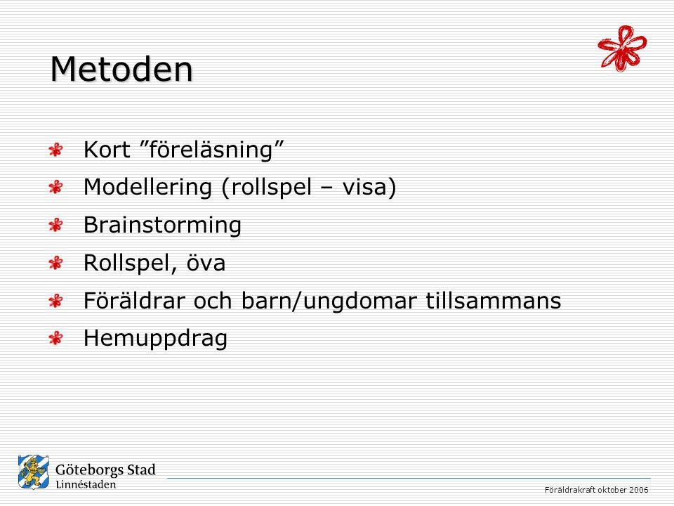 Metoden Kort föreläsning Modellering (rollspel – visa) Brainstorming