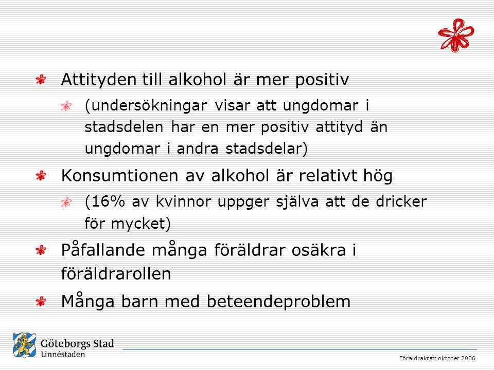 Attityden till alkohol är mer positiv