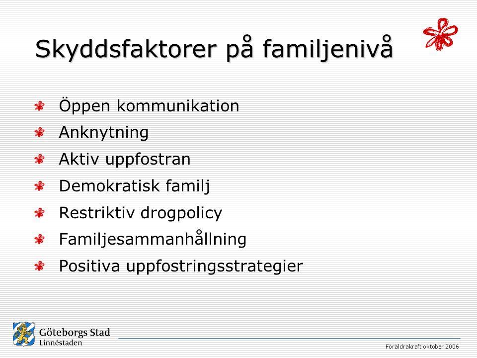 Skyddsfaktorer på familjenivå