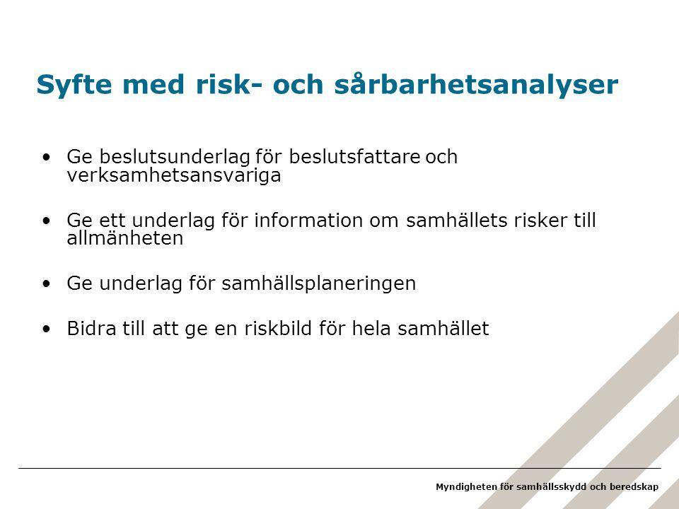 Syfte med risk- och sårbarhetsanalyser