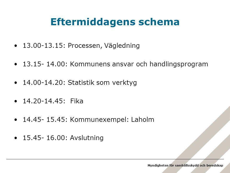 Eftermiddagens schema