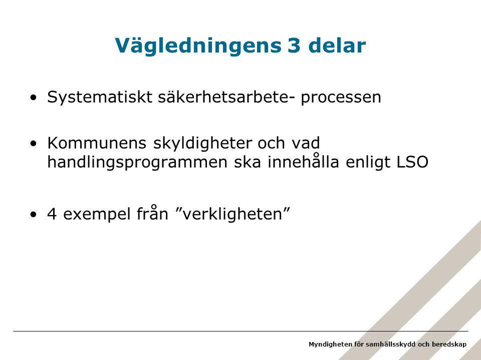 Vägledningens 3 delar Systematiskt säkerhetsarbete- processen