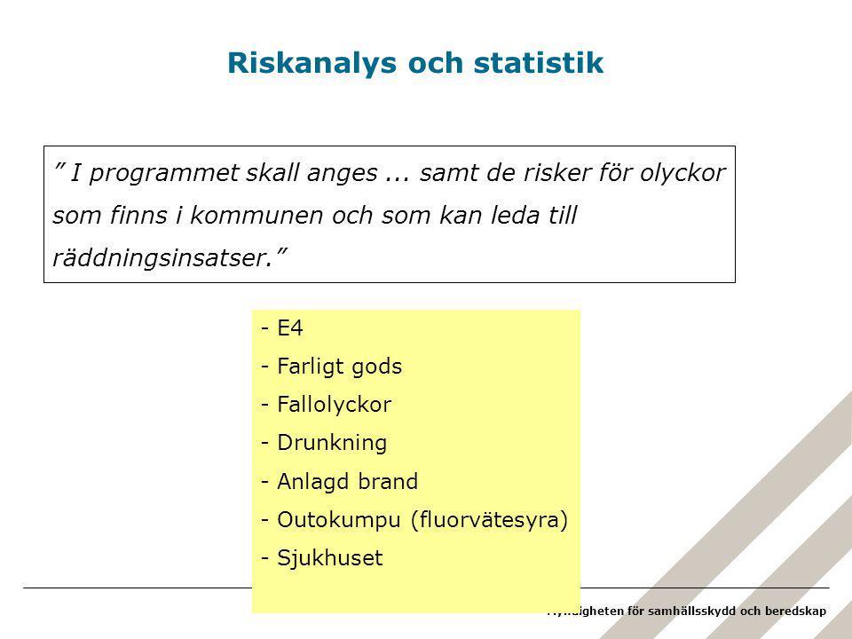 Riskanalys och statistik