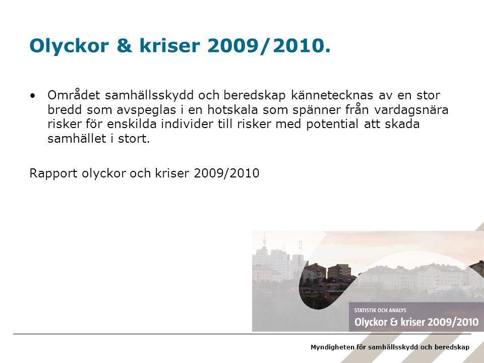 Olyckor & kriser 2009/2010.
