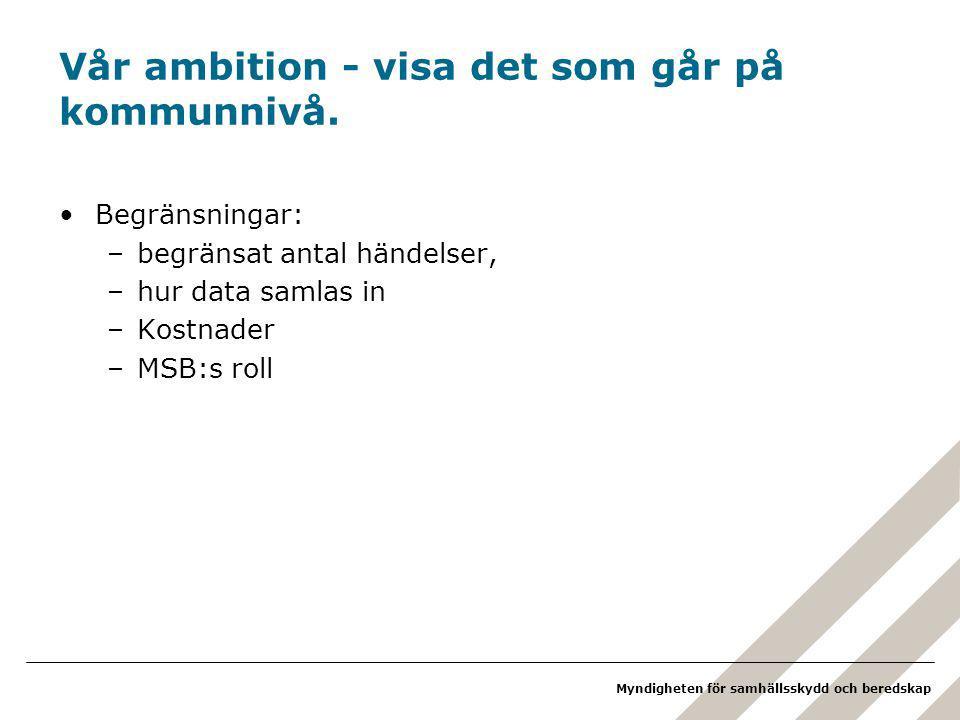 Vår ambition - visa det som går på kommunnivå.