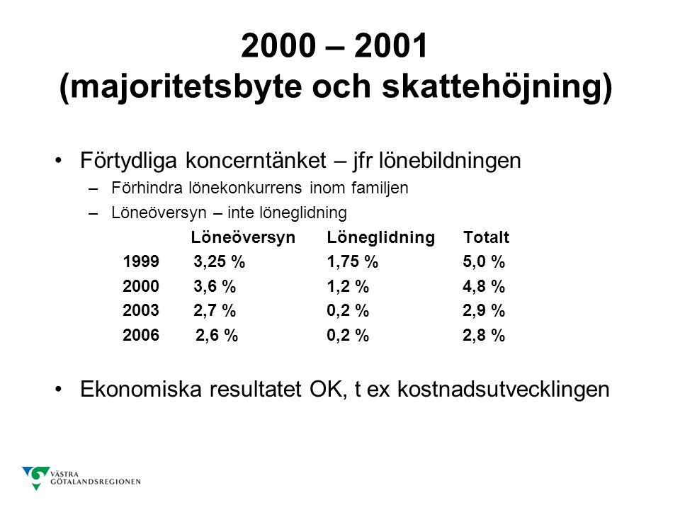 2000 – 2001 (majoritetsbyte och skattehöjning)