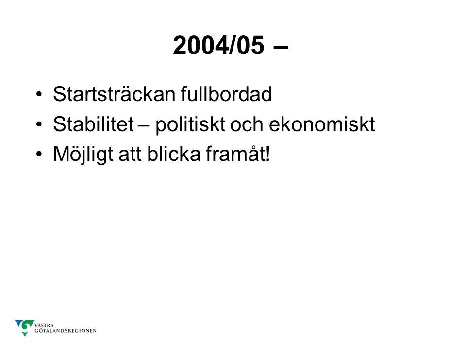 2004/05 – Startsträckan fullbordad