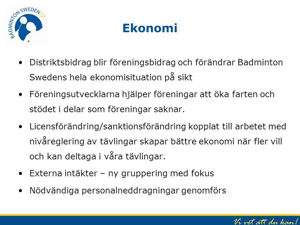 Ekonomi Distriktsbidrag blir föreningsbidrag och förändrar Badminton Swedens hela ekonomisituation på sikt.
