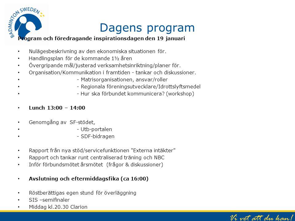 Dagens program Program och föredragande inspirationsdagen den 19 januari. Nulägesbeskrivning av den ekonomiska situationen för.