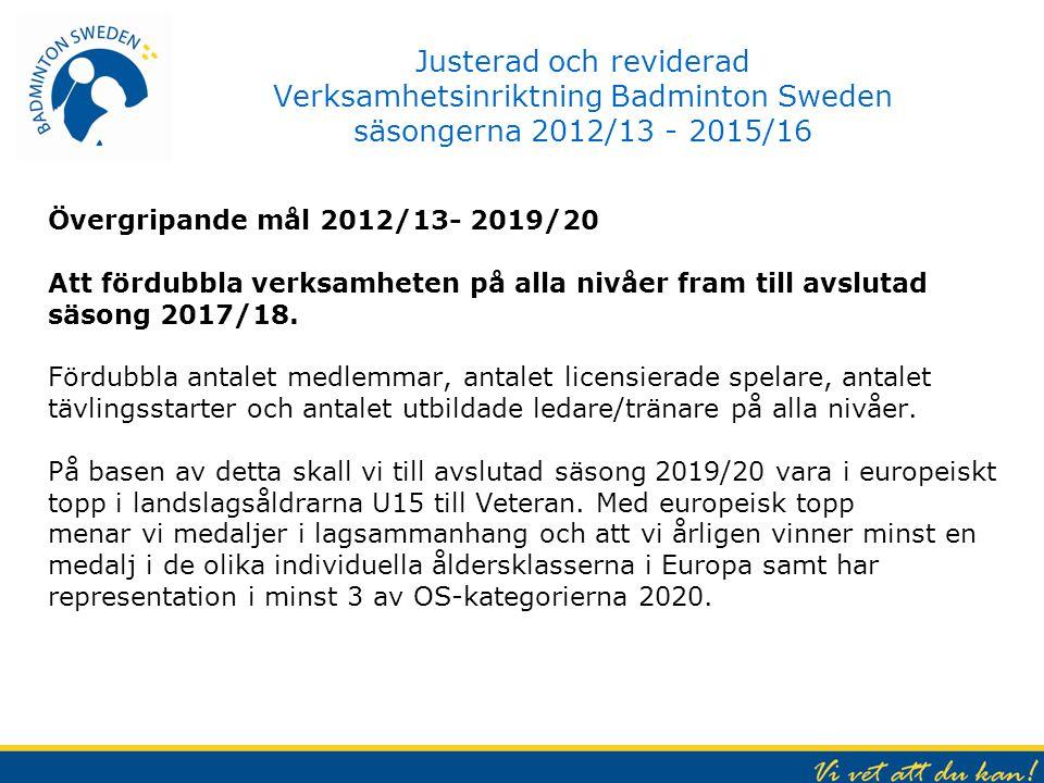 Justerad och reviderad Verksamhetsinriktning Badminton Sweden säsongerna 2012/13 - 2015/16