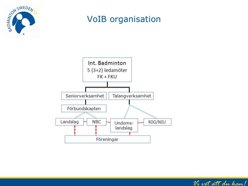 VoIB organisation Int. Badminton 5 (3+2) ledamöter FK + FKU