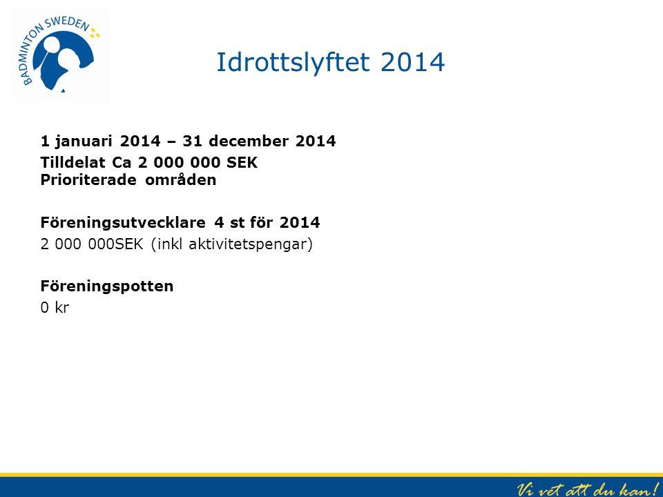 Idrottslyftet 2014 1 januari 2014 – 31 december 2014