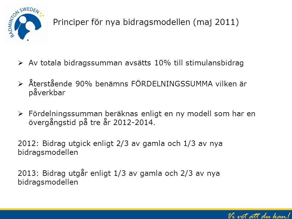 Principer för nya bidragsmodellen (maj 2011)