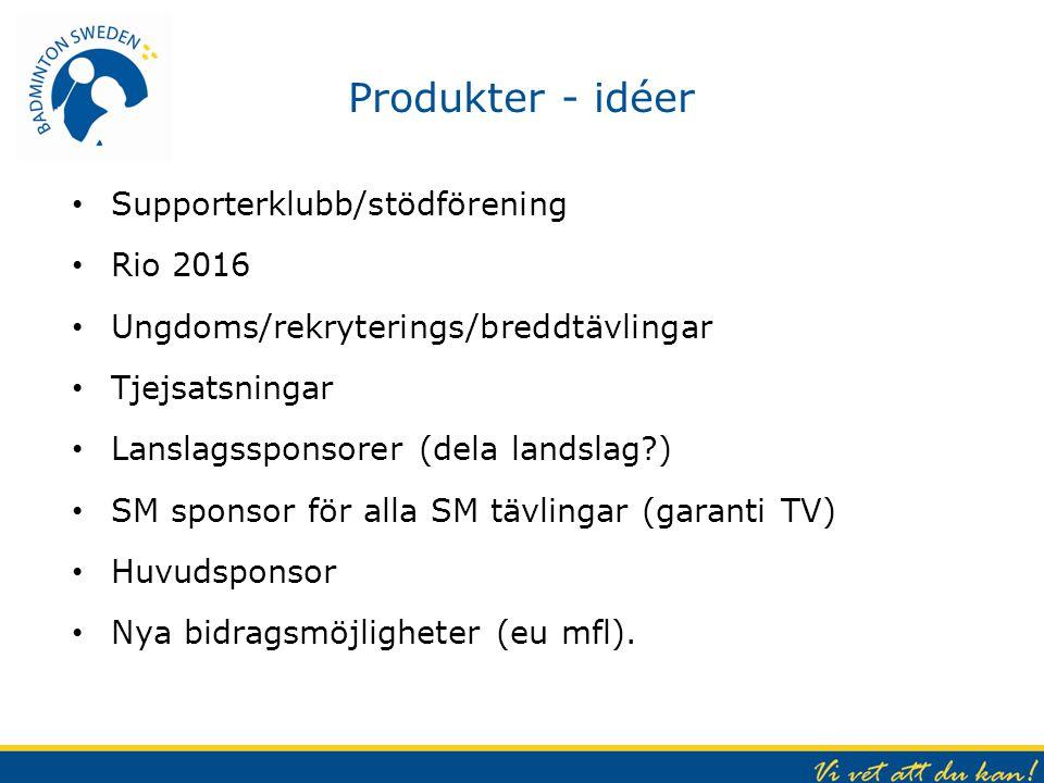 Produkter - idéer Supporterklubb/stödförening Rio 2016
