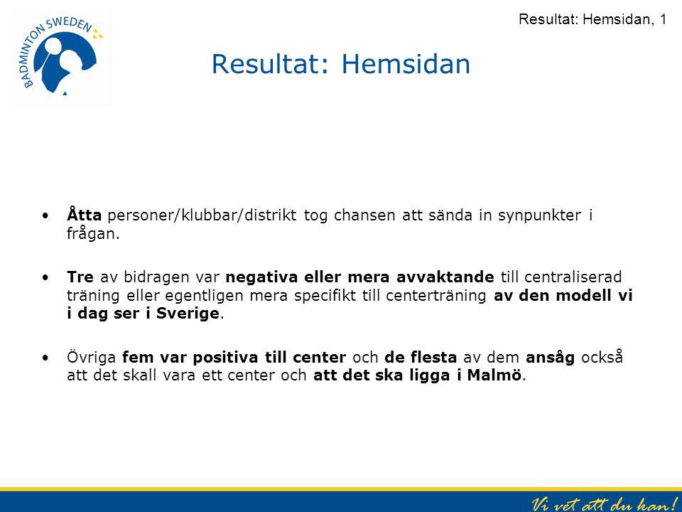 Resultat: Hemsidan Resultat: Hemsidan, 1