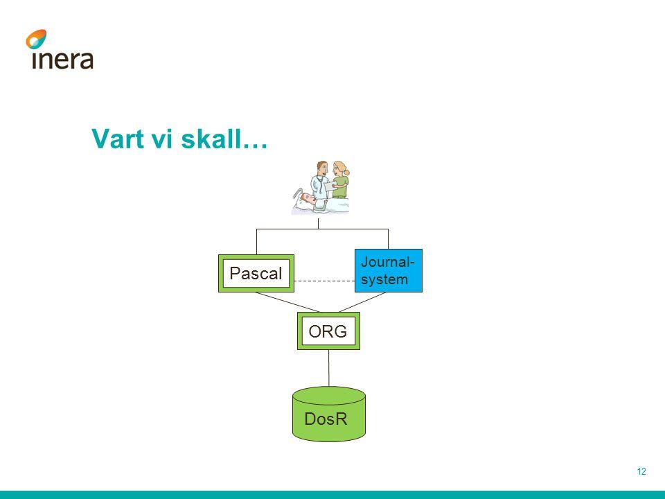 Vart vi skall… Journal- system Pascal ORG DosR