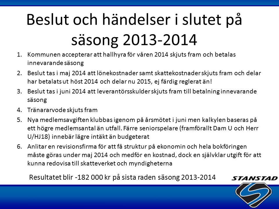 Beslut och händelser i slutet på säsong 2013-2014