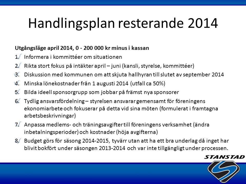 Handlingsplan resterande 2014