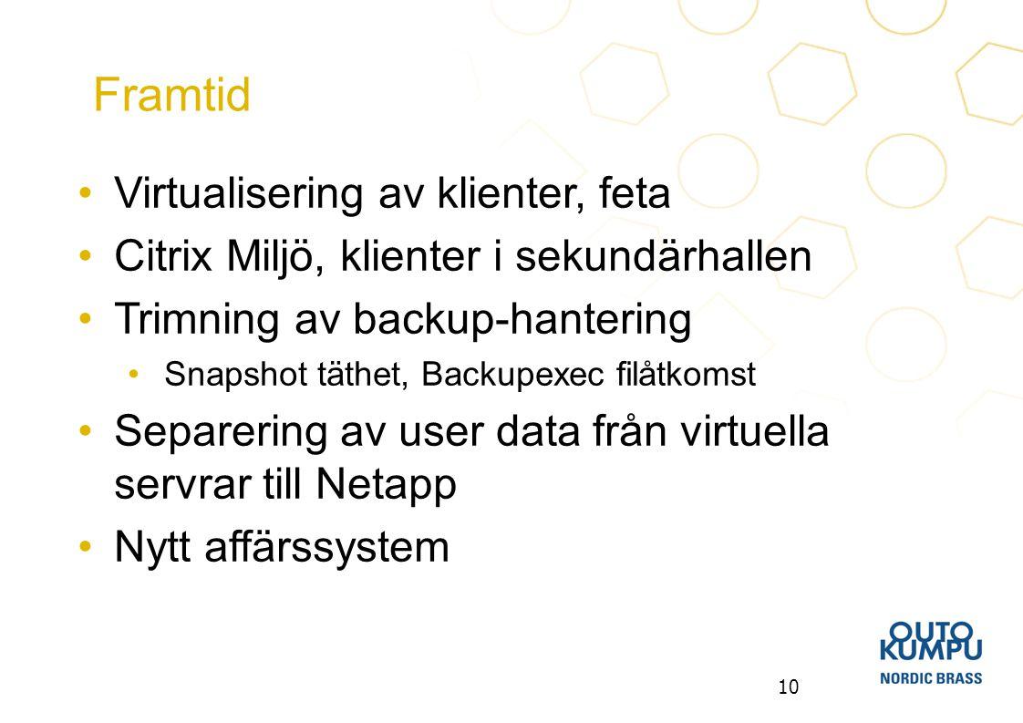 Framtid Virtualisering av klienter, feta