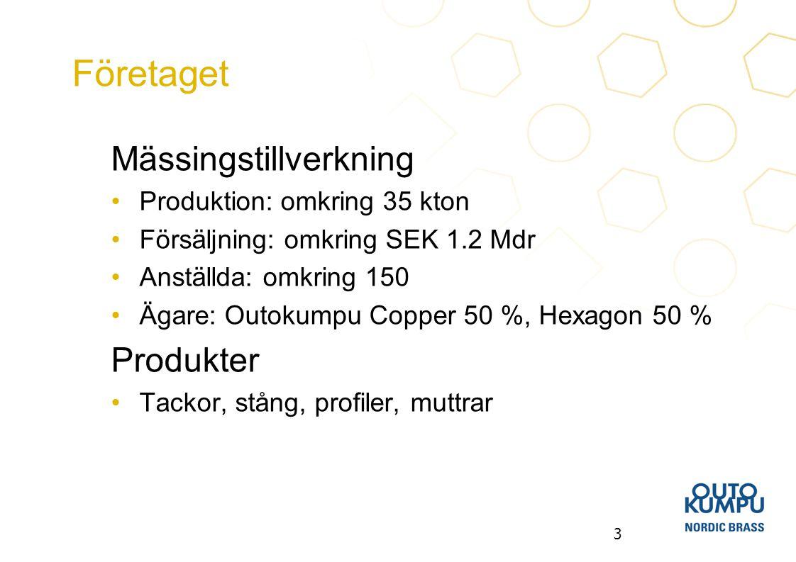 Företaget Mässingstillverkning Produkter Produktion: omkring 35 kton