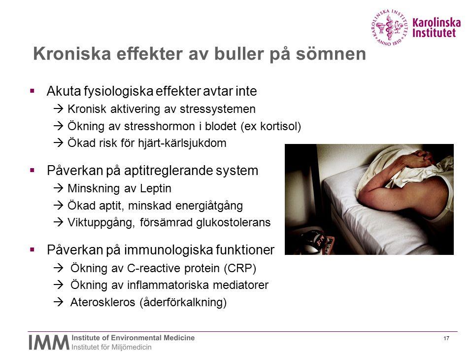 Kroniska effekter av buller på sömnen