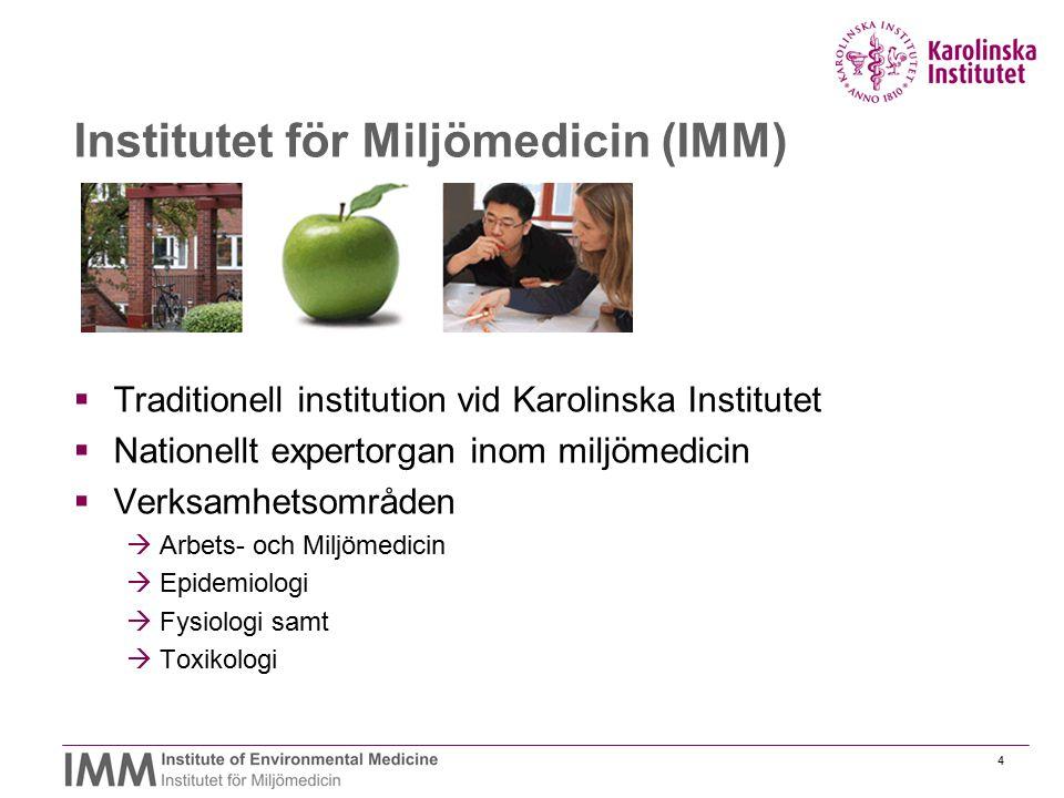 Institutet för Miljömedicin (IMM)