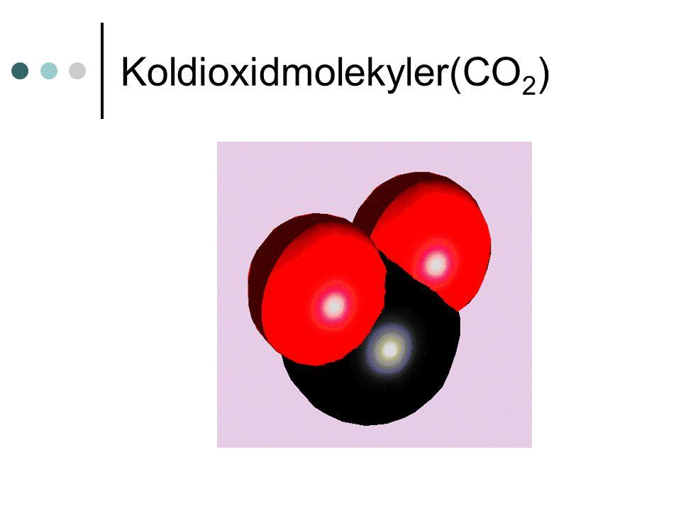 Koldioxidmolekyler(CO2)