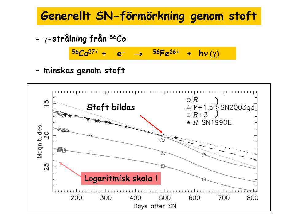 Generellt SN-förmörkning genom stoft